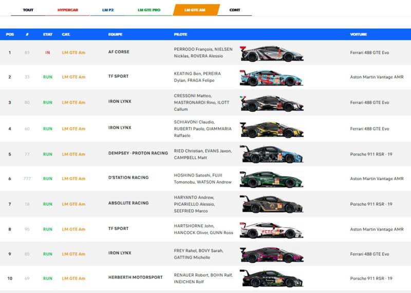 O atributo alt desta imagem está vazio. O nome do arquivo é Le-Mans-Resultado-GTE-AM_800x571.jpg