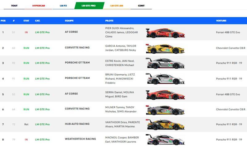 O atributo alt desta imagem está vazio. O nome do arquivo é Le-Mans-Resultado-GTE-Pro_800x483.jpg